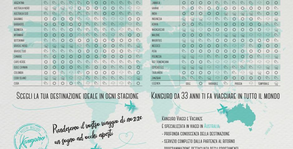 Leaflet - Agenzia Viaggi Kanguro